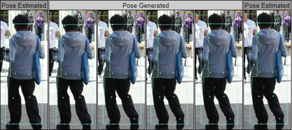 Accelerated Human Pose Estimation Teaser